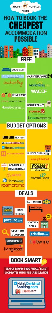Cheapest Why To Book Monthly Room