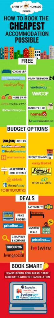 How to Book the Cheapest Hotel Possible (Updated 2019